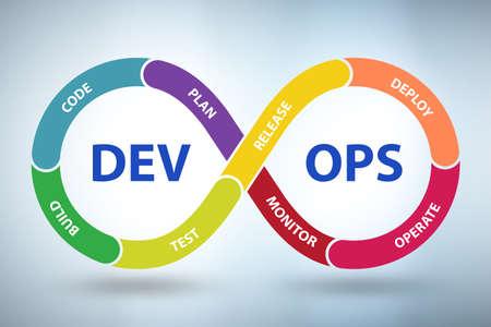 Foto de The devops software development it concept - 3d rendering - Imagen libre de derechos