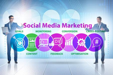 Photo pour SMM - social media marketing concept with businessman - image libre de droit