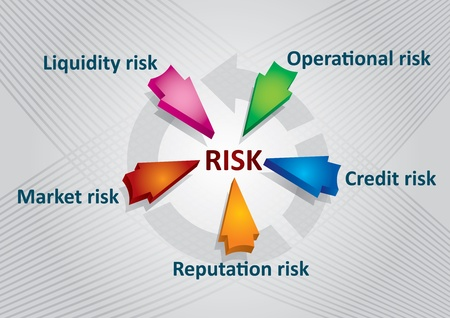 Financial risk, abstract concept illustration
