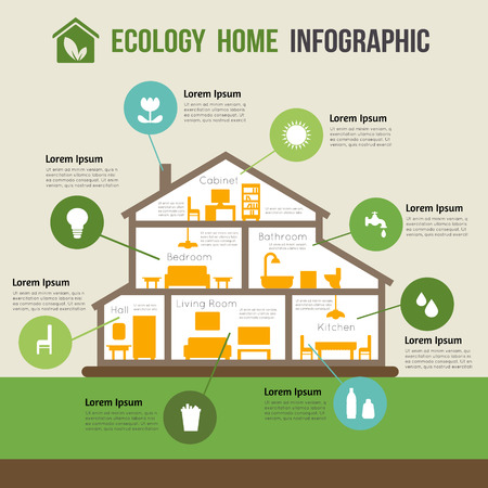 Illustration pour Eco-friendly home infographic. Ecology green house. House in cut. Detailed modern house interior. Rooms with furniture.  Flat style vector illustration. - image libre de droit