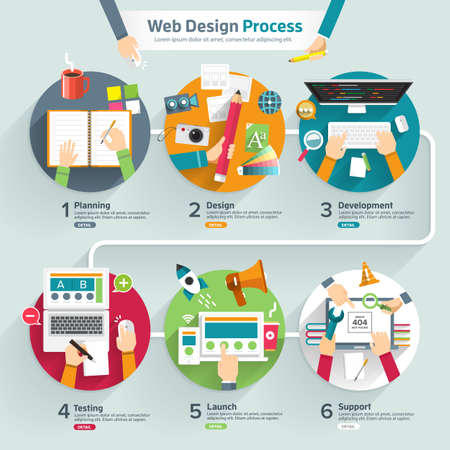 Illustration pour Flat design concept web design process - image libre de droit