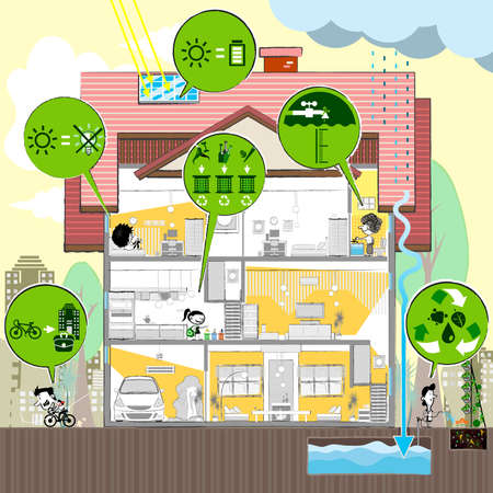 Think Green is Simple Actions to Preserving Our Environment