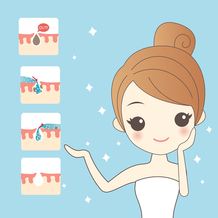 Illustration pour cartoon skin care woman with face beauty - image libre de droit