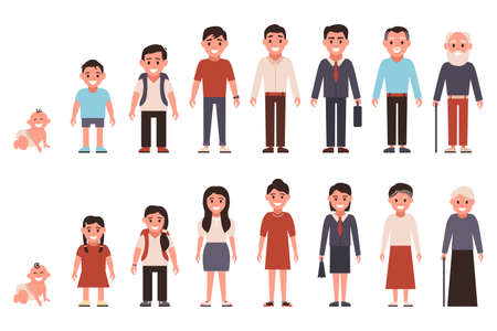 Illustration pour Different age of the person. Cartoon image. Generations. Vector illustration on isolated background - image libre de droit