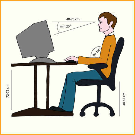 correct sitting posture correct position of persons at the computer
