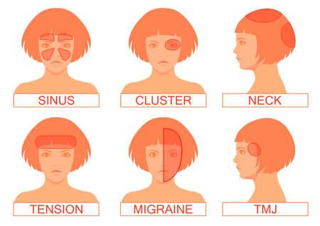 type of headache pain, head pain different illustration