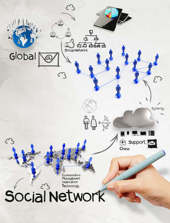 Photo for hand drawing  diagram of  social network structure as concept - Royalty Free Image