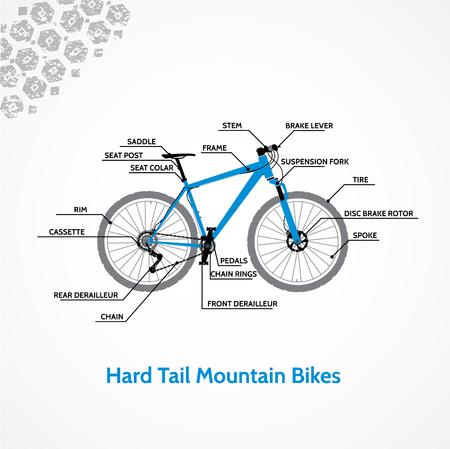 Hard Tail Mountain Bikes.Schematic illustration of a mountain bike.