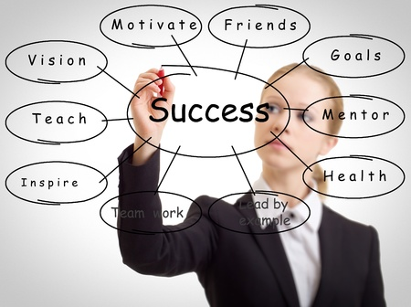 business woman and concept of success