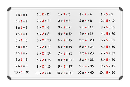 Set of simple multiplication tables on whiteboard, numbers 1-5