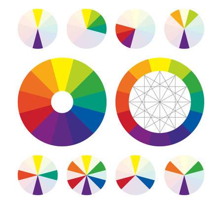 Ilustración de color wheel, types of color complementary schemes - Imagen libre de derechos