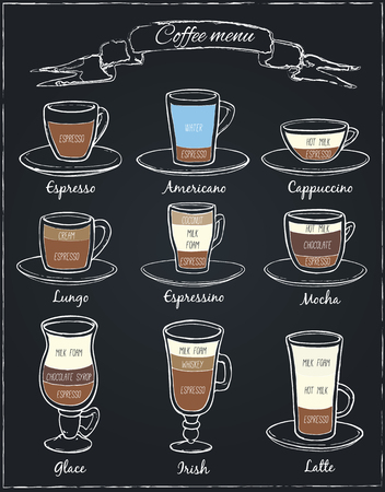 Poster of different  coffee in vintage style drawing with chalk on the blackboard. Coffee assortiment. Decorative icons set. Vector illustration of for design menus, recipes and packages product.