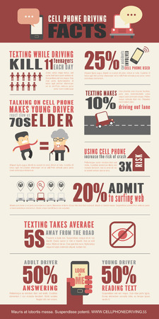 Infographics about statistics of cell phone driving for safety awareness