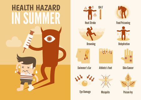 health care infographics about summer health hazard