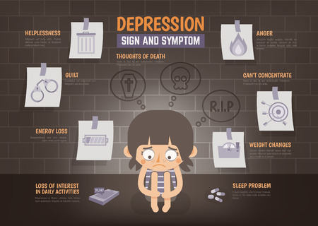 Foto per healthcare infographic about depression sign and symptom - Immagine Royalty Free