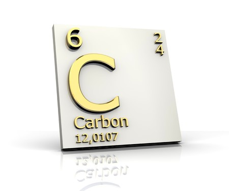 Carbon form Periodic Table of Elements