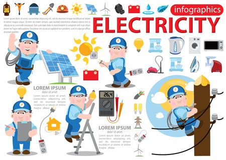 Illustration pour Electricity infographics, energetics, professional electrician concept with electric man - image libre de droit