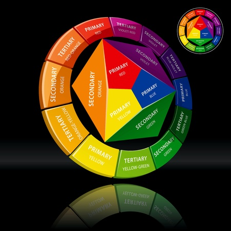 Three dimensional color wheel on black background. Vector Illustration