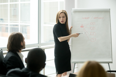 Serious businesswoman giving presentation to multi-ethnic business group working with flip chart, team leader coaching presenting corporate marketing training, explaining client management strategy