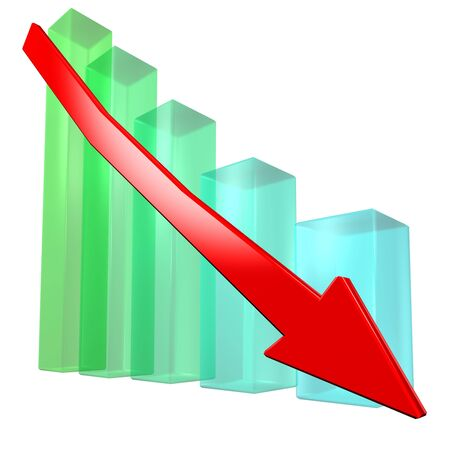 declining charts