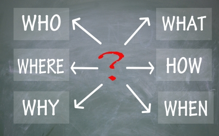 who,where,why,what,how and when symbol