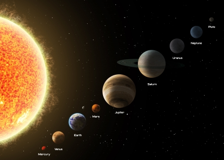 The Solar System Mural Wallpaper