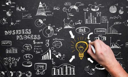 visualization of a big business process on a chalkboard