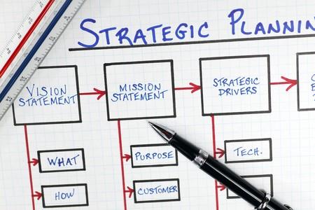 Foto de Business Strategic Planning Process Flow Diagram - Imagen libre de derechos
