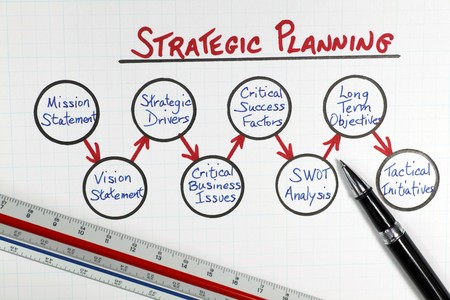 Photo for Business Strategic Planning Process Flow Diagram - Royalty Free Image