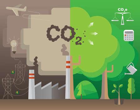 Ilustración de Infographic of Carbon Offset concept: Planting of trees to absorb CO2 in compensation of same amount produced. - Imagen libre de derechos