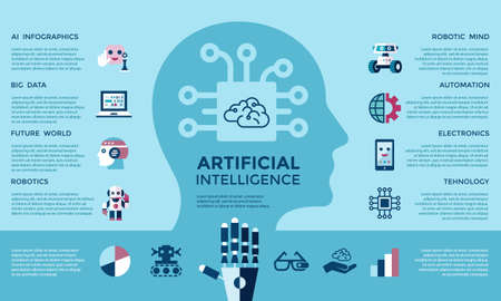 Illustration pour Digital vector artificial intelligence and electronic technologies simple flat icon set. Internet of things concept with chip, cars and mobile brain. Ideas, glasses with camera, games and robots. - image libre de droit