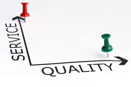 Service Quality chart with green pin