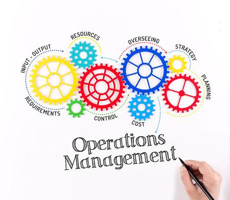 Photo pour Gears and Operations Management Mechanism - image libre de droit