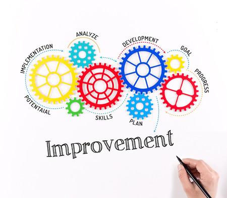 Photo pour Business Gears and Improvement Mechanism - image libre de droit