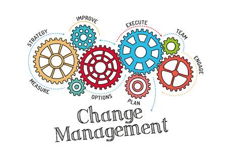 Illustration pour Gears and Change Management Mechanism - image libre de droit