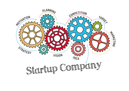Gears and Startup Company Mechanism