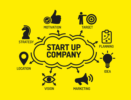 Start up Company. Chart with keywords and icons on yellow background