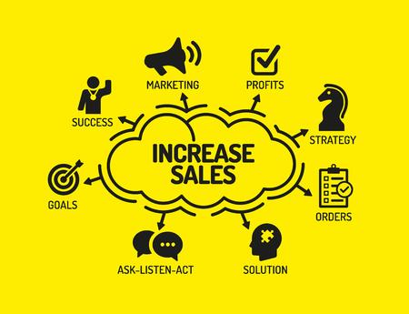 Vektor für Increase Sales. Chart with keywords and icons on yellow background - Lizenzfreies Bild