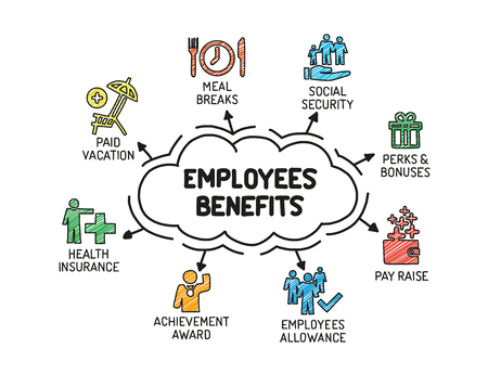 Vektor für Employee Benefits - Chart with keywords and icons - Flat Design - Lizenzfreies Bild