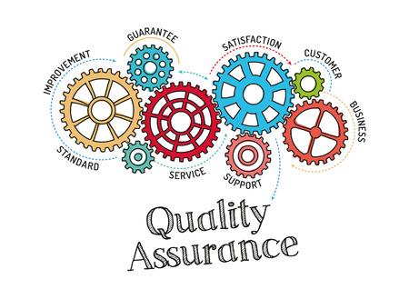 Illustration pour Gears and Quality Assurance Mechanism - image libre de droit