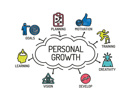 Illustration for Personal Growth. Chart with keywords and icons. Sketch - Royalty Free Image