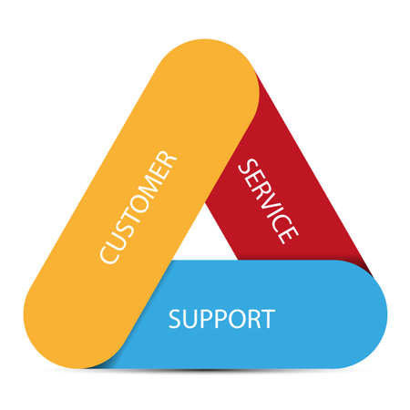 customer service support infographic vector