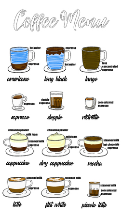 Illustration pour Coffee Menu with Cups of Coffee Drinks in hand drawing Style on two tone. Vector illustration style. - image libre de droit