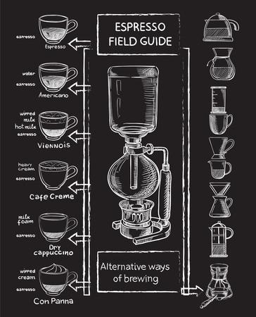 Illustration pour Creative conceptual vector. Sketch hand drawn coffee set illustration, engraving, ink, line art, vector. - image libre de droit