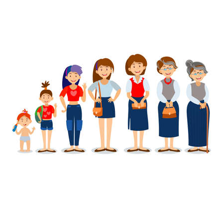 Generations woman. People generations at different ages. All age categories - infancy, childhood, adolescence, youth, maturity, old age. Stages of development. Vector