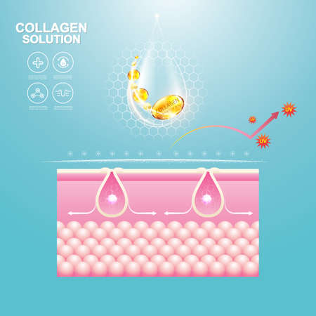 Illustration pour Collagen Solution Serum Drop and Vitamin Background Skin Care Cosmetic concept. - image libre de droit