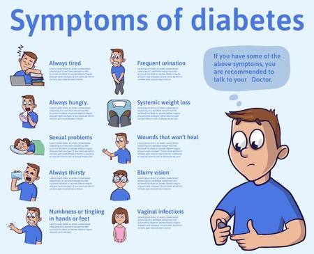 Ilustración de The symptoms of diabetes, infographics vector illustration for medical journal or brochure. Young man measures the sugar level by glucometer. - Imagen libre de derechos