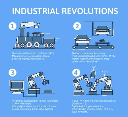 Illustration pour Industry 4.0 infographic. Four industrial revolutions in stages. Flat vector illustration on blue background. Line art. - image libre de droit