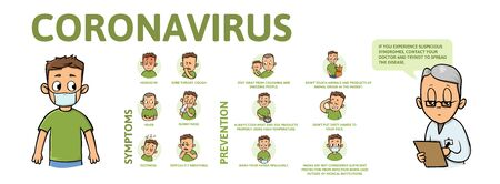 Illustration for Coronovirus 2019-ncov information poster with text and cartoon character. - Royalty Free Image