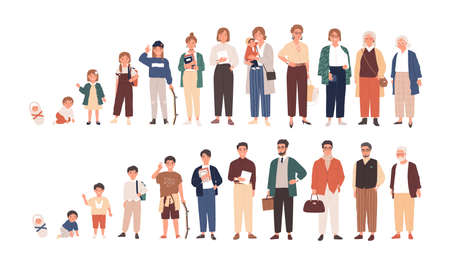 Illustration pour Human life cycles vector illustration. Male and female growing up and aging. Men and women of different ages cartoon characters. Children, adult and old people isolated on white background. - image libre de droit